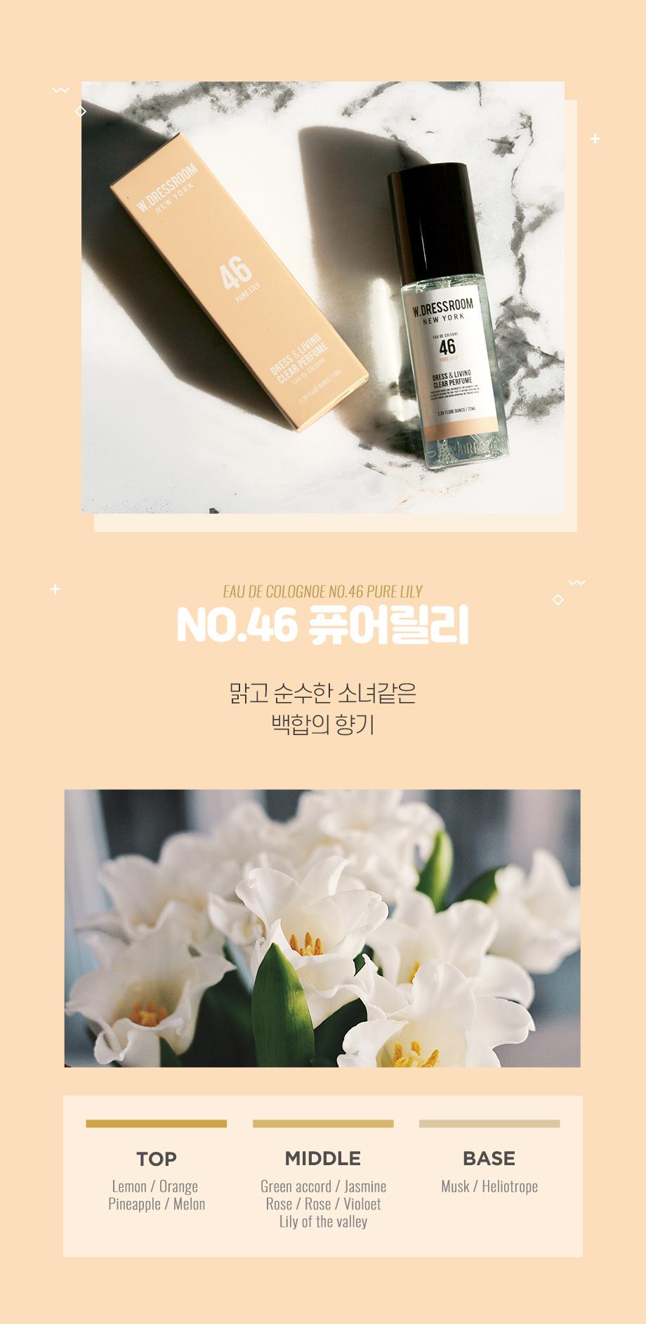 dressperfume